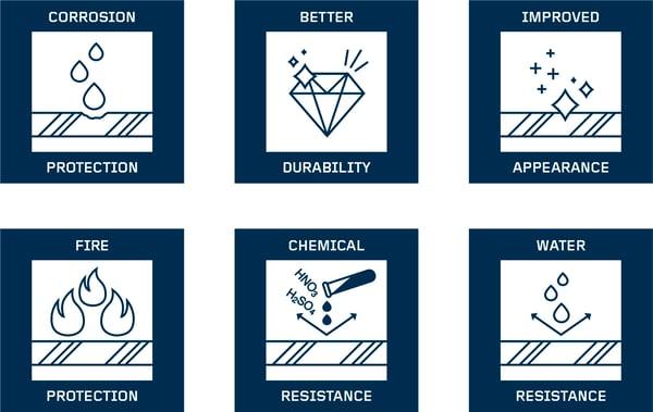 Metal coatings purposes